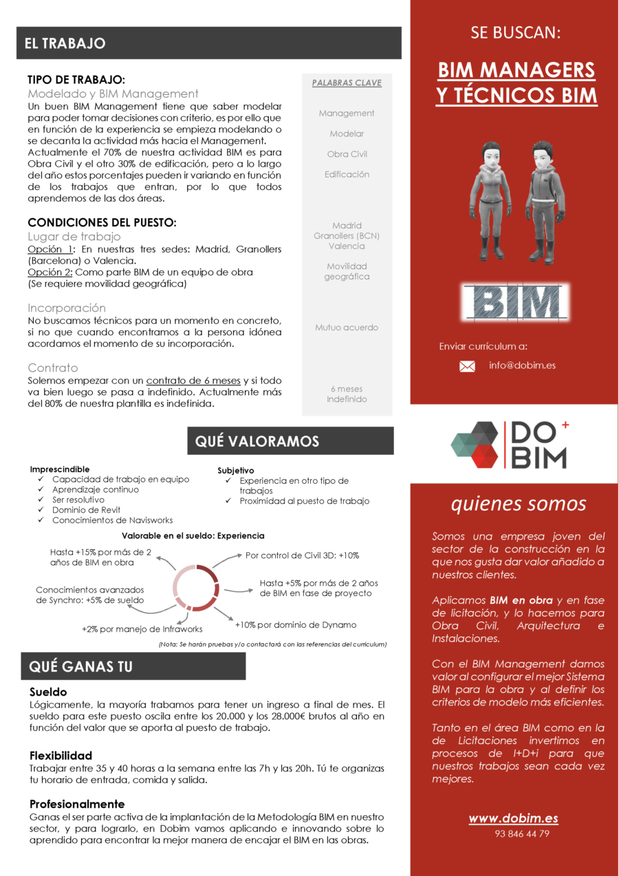 EMPLEO BIM MANAGERS Y TÉCNICOS BIM DOBIM